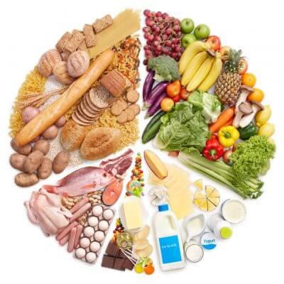 combinarea corectă a alimentelor